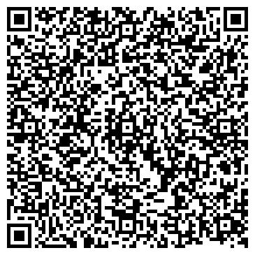 QR-код с контактной информацией организации КАББАЛКНЕФТЕТОППРОМ НЕФТЯНАЯ КОМПАНИЯ
