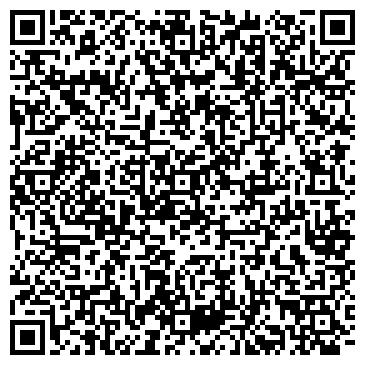 QR-код с контактной информацией организации СОВЕТ ФЕДЕРАЦИИ ПРОФСОЮЗОВ