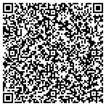 QR-код с контактной информацией организации ИСКОЖ ОАО НАЛЬЧИКСКИЙ КОМБИНАТ