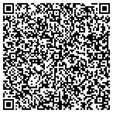 QR-код с контактной информацией организации РОСНЕФТЬ-КАББАЛКНЕФТЕПРОДУКТ, ОАО