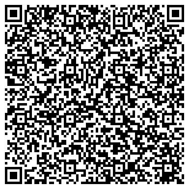 QR-код с контактной информацией организации НАЛЬЧИКСКОЕ ИНВЕСТИЦИОННОЕ АГЕНТСТВО НЕДВИЖИМОСТИ, ООО
