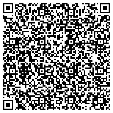 QR-код с контактной информацией организации УПРАВЛЕНИЕ ФЕДЕРАЛЬНОЙ ПОЧТОВОЙ СВЯЗИ КБР