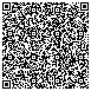 QR-код с контактной информацией организации ГОРНЫЙ ВОЗДУХ САНАТОРИЙ-ПРОФИЛАКТОРИЙ ТРЕСТА КБГРАЖДАНСТРОЙ