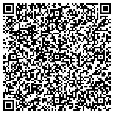 QR-код с контактной информацией организации НАЛЬЧИНСКАЯ МАКАРОННАЯ ФАБРИКА