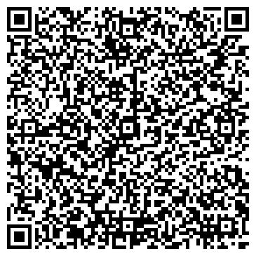 QR-код с контактной информацией организации Парфюмерия и Косметика Нальчик