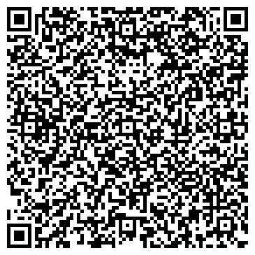 QR-код с контактной информацией организации АСБ-БАНК ОАО ФИЛИАЛ В Г.НАЛЬЧИКЕ