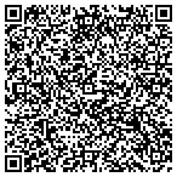 QR-код с контактной информацией организации НЕВИННОМЫССКИЙ КОНСЕРВНЫЙ ЗАВОД