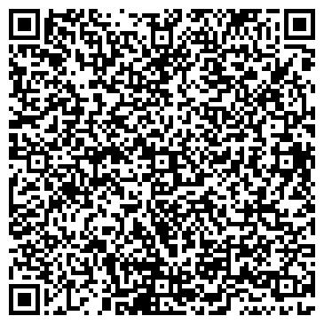 QR-код с контактной информацией организации НЕВИННОМЫССКИЙ ЭЛЕКТРОДНЫЙ ЗАВОД, ОАО