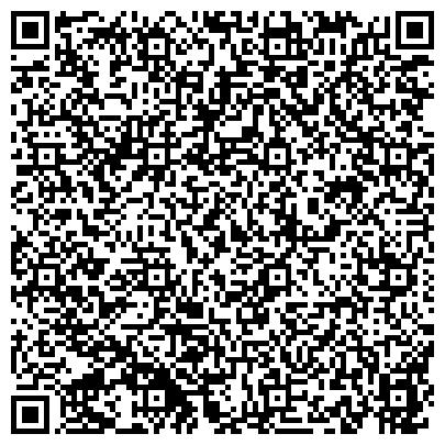 QR-код с контактной информацией организации НЕВИННОМЫССКИЙ АГРО-ТЕХНОЛОГИЧЕСКИЙ КОЛЛЕДЖ