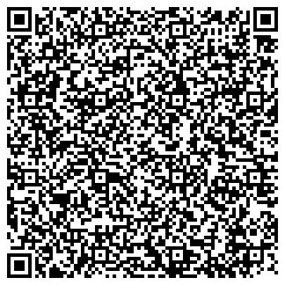 QR-код с контактной информацией организации НЕВИННОМЫССКАЯ ГОРОДСКАЯ СТАНЦИЯ ПО БОРЬБЕ С БОЛЕЗНЯМИ ЖИВОТНЫХ, ГУ