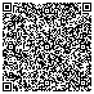 QR-код с контактной информацией организации НЕВИННОМЫССКПРОМВЕНТИЛЯЦИЯ ФИРМА