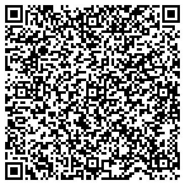 QR-код с контактной информацией организации НЕВИННОМЫССКИЙ КРАЕВЕДЧЕСКИЙ МУЗЕЙ
