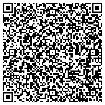 QR-код с контактной информацией организации СТАВРОПОЛЬПРОМЭНЕРГОРЕМОНТ, ОАО
