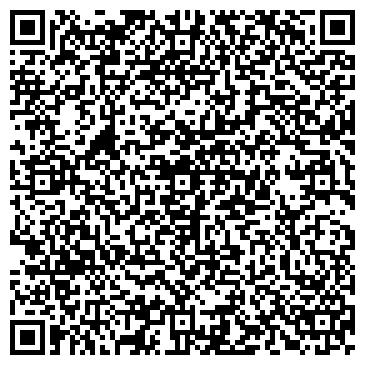 QR-код с контактной информацией организации НЕВИННОМЫССКИЙ ЭЛЕКТРОМЕХАНИЧЕСКИЙ ЗАВОД, ОАО