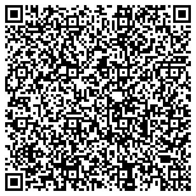 QR-код с контактной информацией организации НЕВИННОМЫССКОЕ ГОРОДСКОЕ КООПЕРАТИВНОЕ ТОРГОВОЕ ПРЕДПРИЯТИЕ