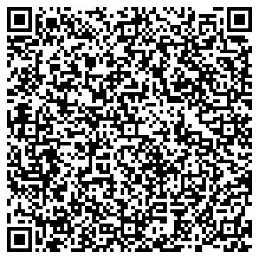 QR-код с контактной информацией организации НЕВИННОМЫССКИЙ РЫБСОВХОЗ