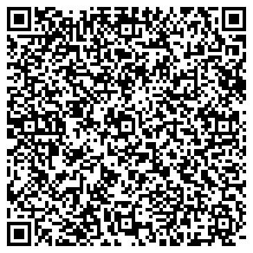 QR-код с контактной информацией организации НЕВИННОМЫССКИЙ МЕХЛЕСХОЗ