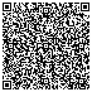 QR-код с контактной информацией организации РОСНЕФТЬ-СТАВРОПОЛЬНЕФТЕГАЗ НК