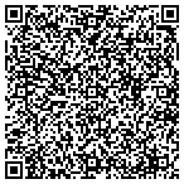 QR-код с контактной информацией организации ЛАБОРАТОРИЯ САНЭПИДЕМНАДЗОРА