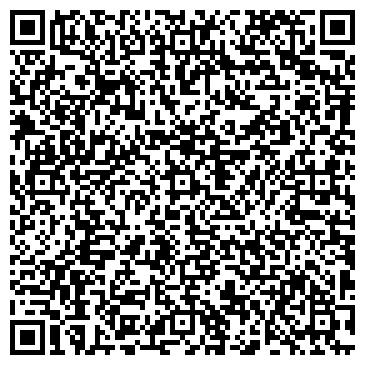 QR-код с контактной информацией организации ПЧЕЛОСОВХОЗА РАЗДОЛЬНЫЙ МЕДПУНКТ