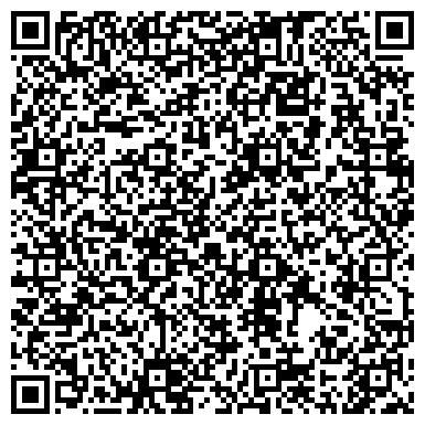 QR-код с контактной информацией организации НОВОПАВЛОВСКОЕ ГОРОДСКОЕ ПОТРЕБИТЕЛЬСКОЕ ОБЩЕСТВО