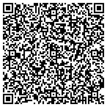QR-код с контактной информацией организации СВЕТЛОГРАДСКИЕ ЭЛЕКТРОСЕТИ,, ОАО