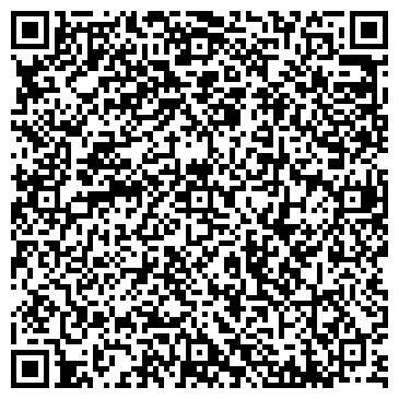 QR-код с контактной информацией организации СВЕТЛОГРАДСКИЕ ЭЛЕКТРОСЕТИ, ОАО