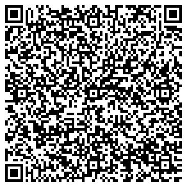 QR-код с контактной информацией организации ЗЕРКАЛЬНЫЕ ПРУДЫ РЫБКОЛХОЗ