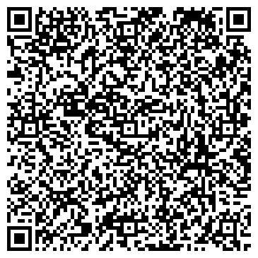 QR-код с контактной информацией организации ИНСПЕКЦИЯ ПОЖАРНОЙ БЕЗОПАСНОСТИ ГУВД СК