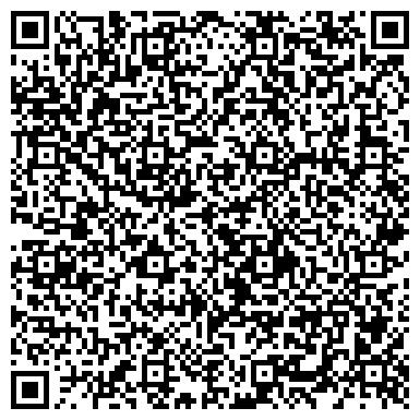 QR-код с контактной информацией организации НЕГОСУДАРСТВЕННЫЙ КРАЕВОЙ СТАВРОПОЛЬСКИЙ ПЕНСИОННЫЙ ФОНД