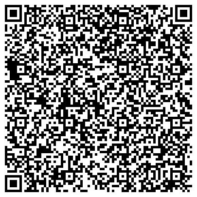 QR-код с контактной информацией организации РОССИЙСКИЙ ФОНД СОЦИАЛЬНОГО ПРОГРЕССА ОБЩЕСТВЕННАЯ ОБЩЕРОССИЙСКАЯ ОРГАНИЗАЦИЯ ФИЛИАЛ