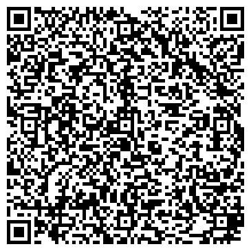 QR-код с контактной информацией организации АКАДЕМИЯ ЖИЗНЕННЫХ СИЛ