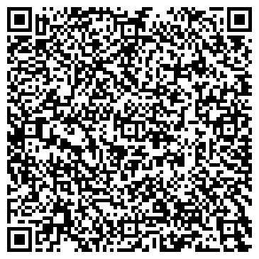 QR-код с контактной информацией организации ИНФА-ОБРАЗОВАНИЕ НПЦ НОУ