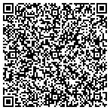 QR-код с контактной информацией организации НИИЭЛЕКТРОАППАРАТ ЦСЭ, АНО