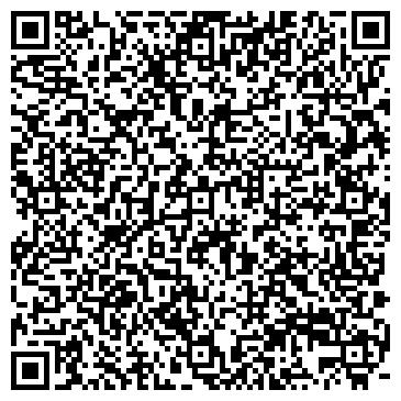 QR-код с контактной информацией организации КЛИНИКА МИКРОХИРУРГИИ ГЛАЗА НМГУ