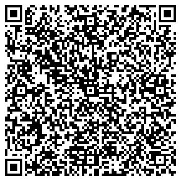 QR-код с контактной информацией организации МЕДИЦИНСКИЙ ОТДЕЛ ГУВД СК, ГУ