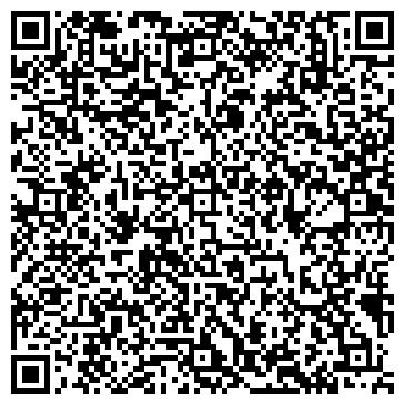 QR-код с контактной информацией организации НОВЫЕ ТЕХНОЛОГИИ ЧП ПЕТРИЕВСКИЙ