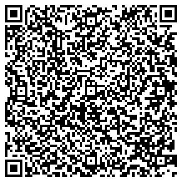 QR-код с контактной информацией организации ГОСИНСПЕКЦИЯ ПО КАРАНТИНУ РАСТЕНИЙ