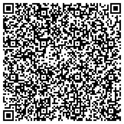 QR-код с контактной информацией организации Министерство сельского хозяйства Ставропольского края
