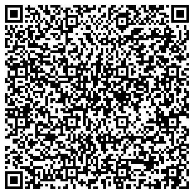 QR-код с контактной информацией организации ЛЮБАВА МАГАЗИН ОАО КОНДИТЕРСКАЯ ФАБРИКА Г. АРМАВИР