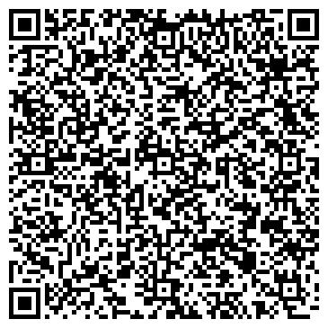 QR-код с контактной информацией организации ЛУКОЙЛ-СЕВЕРО-КАВКАЗ НЕФТЕПРОДУКТ, ООО