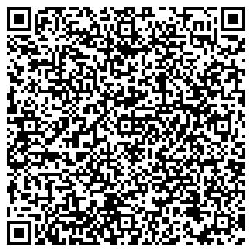 QR-код с контактной информацией организации СТАВРОПОЛЬСКИЕ СЕМЕНА НПФ, ООО