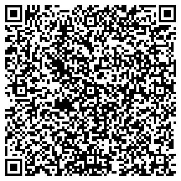 QR-код с контактной информацией организации ЗАО РОССИЙСКАЯ ИНСТРУМЕНТАЛЬНАЯ КОМПАНИЯ