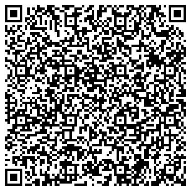 QR-код с контактной информацией организации СЕВЕРО-КАВКАЗСКИЙ ПРОЕКТНЫЙ НИИ ПРИРОДНЫХ ГАЗОВ, ОАО