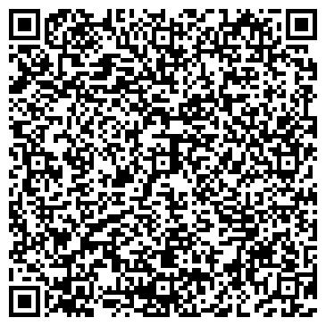 QR-код с контактной информацией организации СТАВРОПОГРАНКРАЙГОСКАРАНТИН