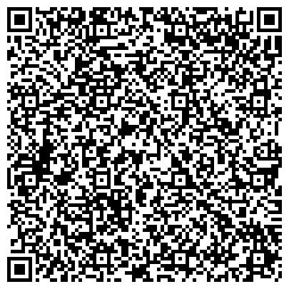 QR-код с контактной информацией организации СТАВРОПОЛЬСКИЙ ТЕАТР КУКОЛ