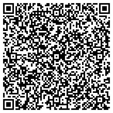 QR-код с контактной информацией организации СТАВРОПОЛЬСКИЙ ПОЧТАМТ