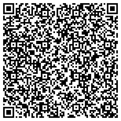 QR-код с контактной информацией организации ТАЛАССКОЕ ОБЛАСТНОЕ ФИНАНСОВОЕ УПРАВЛЕНИЕ