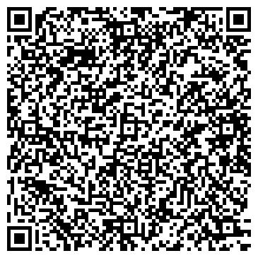 QR-код с контактной информацией организации НБ КАРАЧАЕВО-ЧЕРКЕССКОЙ РЕСПУБЛИКИ