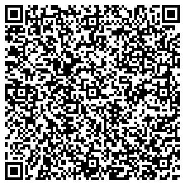 QR-код с контактной информацией организации СКАД СБ МИКРОРЫНОК, ОАО
